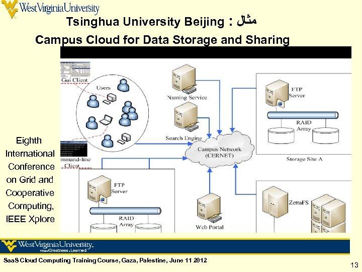 Tsinghua University Beijing : ﻣﺜﺎﻝ Campus Cloud for Data Storage and Sharing Eighth International