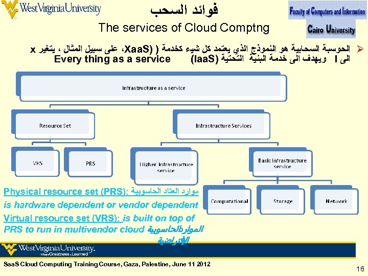 ﻓﻮﺍﺋﺪ ﺍﻟﺴﺤﺐ The services of Cloud Comptng x ، ﻋﻠﻰ ﺳﺒﻴﻞ ﺍﻟﻤﺜﺎﻝ ،
