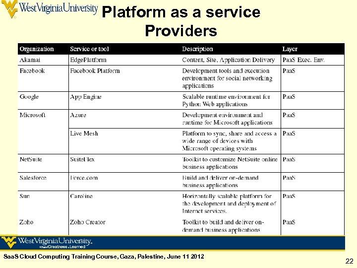 Platform as a service Providers Saa. S Cloud Computing Training Course, Gaza, Palestine, June
