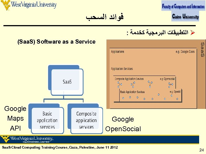 ﻓﻮﺍﺋﺪ ﺍﻟﺴﺤﺐ : ﺍﻟﺘﻄﺒﻴﻘﺎﺕ ﺍﻟﺒﺮﻣﺠﻴﺔ ﻛﺨﺪﻣﺔ Ø (Saa. S) Software as a Service