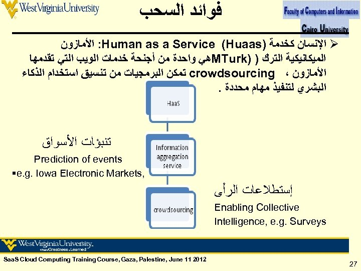 ﻓﻮﺍﺋﺪ ﺍﻟﺴﺤﺐ : ﺍﻷﻤﺎﺯﻭﻥ Human as a Service (Huaas) ﺍﻹﻧﺴﺎﻥ ﻛﺨﺪﻣﺔ Ø ﻫﻲ