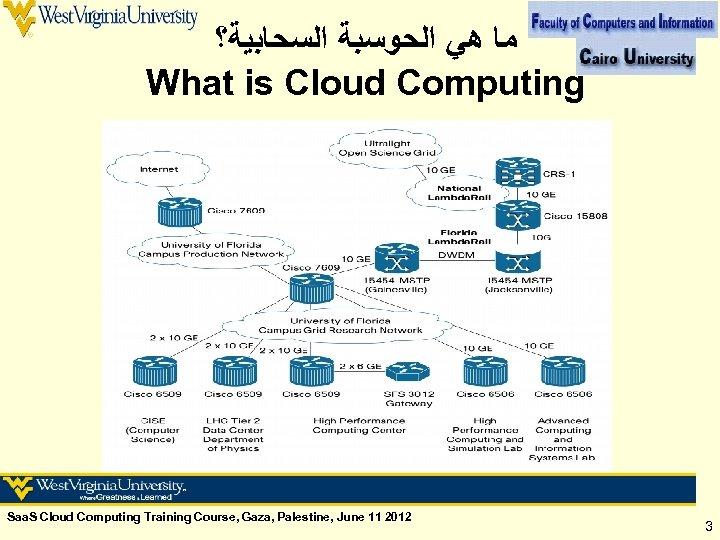ﻣﺎ ﻫﻲ ﺍﻟﺤﻮﺳﺒﺔ ﺍﻟﺴﺤﺎﺑﻴﺔ؟ What is Cloud Computing Saa. S Cloud Computing Training