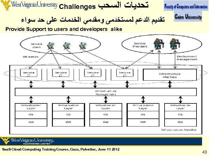 Challenges ﺍﻟﺴﺤﺐ ﺗﺤﺪﻳﺎﺕ ﺗﻘﺪﻳﻢ ﺍﻟﺪﻋﻢ ﻟﻤﺴﺘﺨﺪﻣﻰ ﻭﻣﻘﺪﻣﻲ ﺍﻟﺨﺪﻣﺎﺕ ﻋﻠﻰ ﺣﺪ ﺳﻮﺍﺀ Provide Support to