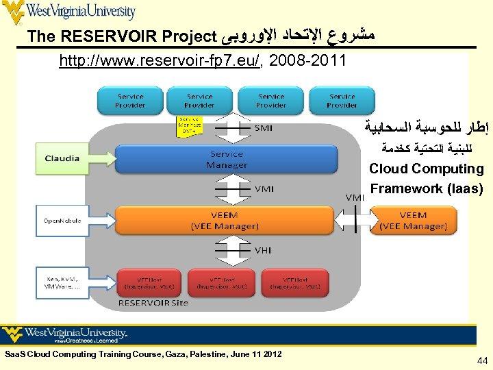 The RESERVOIR Project ﻣﺸﺮﻭﻉ ﺍﻹﺗﺤﺎﺩ ﺍﻹﻭﺭﻭﺑﻰ http: //www. reservoir-fp 7. eu/, 2008 -2011 ﺇﻃﺎﺭ