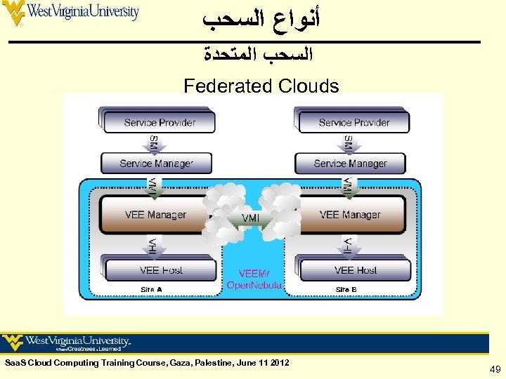ﺃﻨﻮﺍﻉ ﺍﻟﺴﺤﺐ ﺍﻟﻤﺘﺤﺪﺓ Federated Clouds Saa. S Cloud Computing Training Course, Gaza, Palestine,