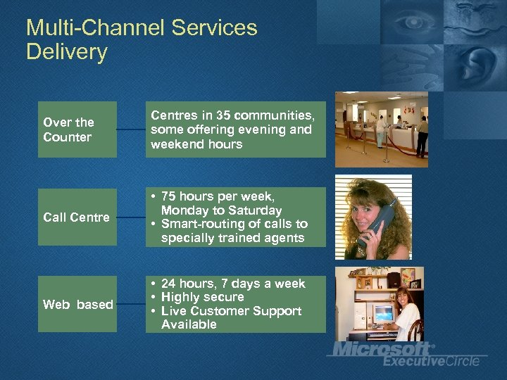 Multi-Channel Services Delivery Over the Counter Centres in 35 communities, some offering evening and