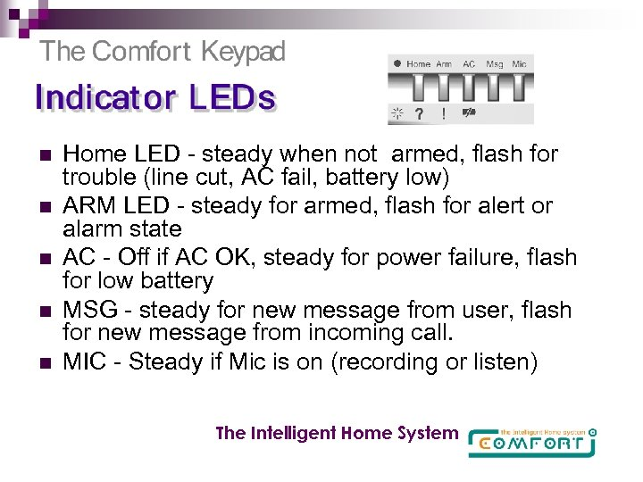 n n n Home LED - steady when not armed, flash for trouble (line