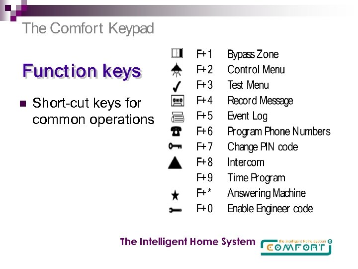 n Short-cut keys for common operations The Intelligent Home System