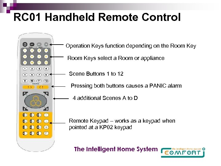 RC 01 Handheld Remote Control Operation Keys function depending on the Room Keys select