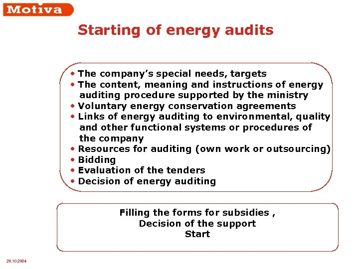 Starting of energy audits • The company's special needs, targets • The content, meaning