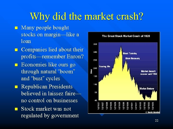 Why did the market crash? n n n Many people bought stocks on margin—like