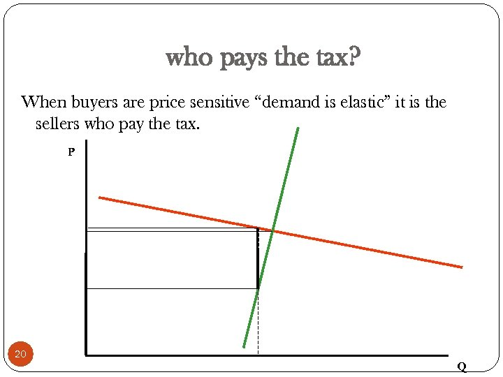 "who pays the tax? When buyers are price sensitive ""demand is elastic"" it is"