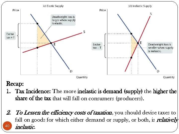Recap: 1. Tax Incidence: The more inelastic is demand (supply) the higher the share