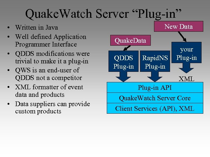 Quake Watch System CISN Display Client Technology used
