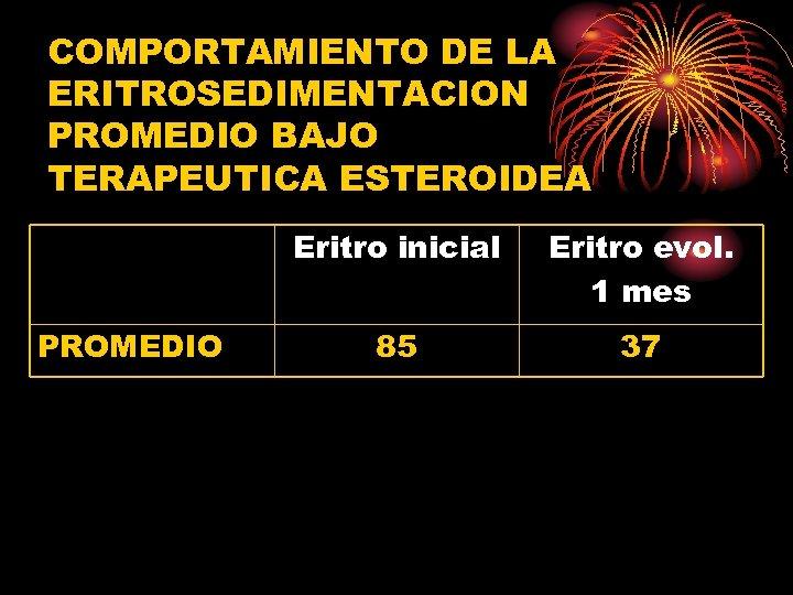 COMPORTAMIENTO DE LA ERITROSEDIMENTACION PROMEDIO BAJO TERAPEUTICA ESTEROIDEA Eritro inicial PROMEDIO Eritro evol. 1