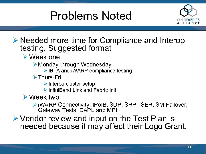 Problems Noted Ø Needed more time for Compliance and Interop testing. Suggested format Ø