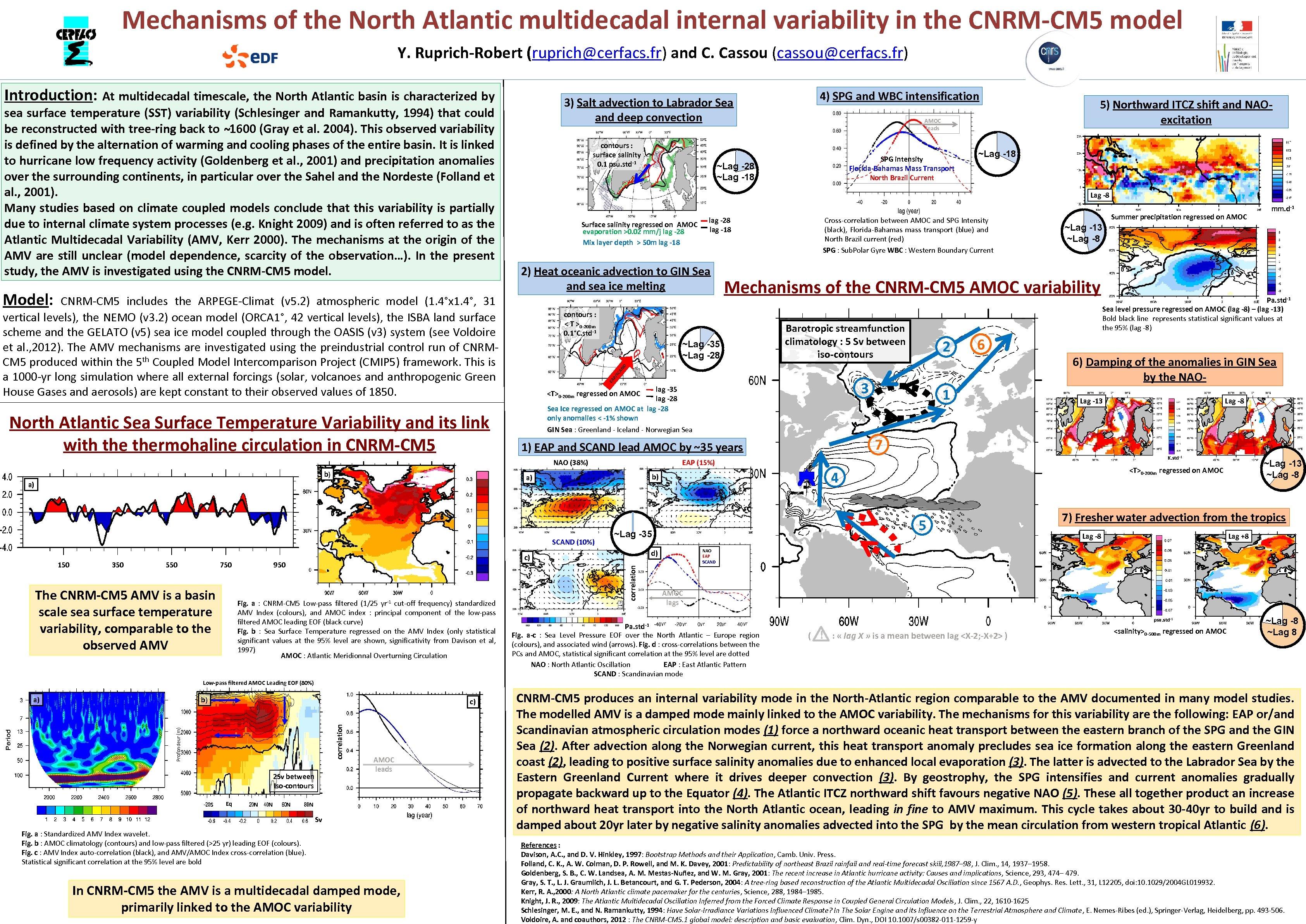 Mechanisms of the North Atlantic multidecadal internal variability in the CNRM-CM 5 model Y.