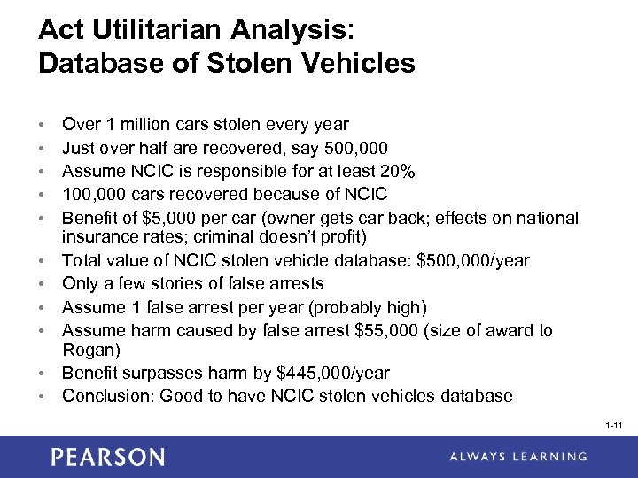 Act Utilitarian Analysis: Database of Stolen Vehicles • • • Over 1 million cars