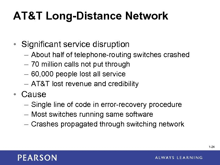 AT&T Long-Distance Network • Significant service disruption – – About half of telephone-routing switches