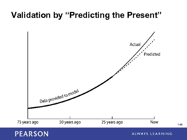 """Validation by """"Predicting the Present"""" 1 -46"""