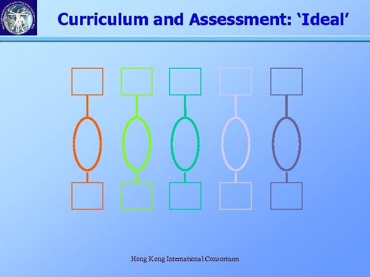 Curriculum and Assessment: 'Ideal' Hong Kong International Consortium