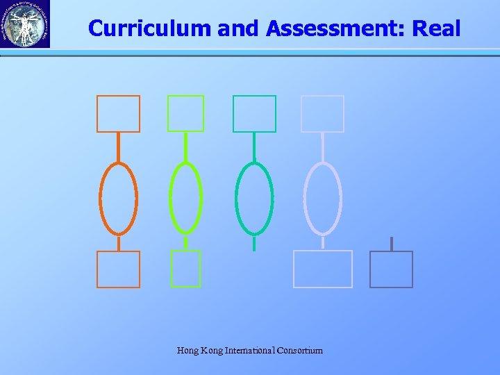 Curriculum and Assessment: Real Hong Kong International Consortium