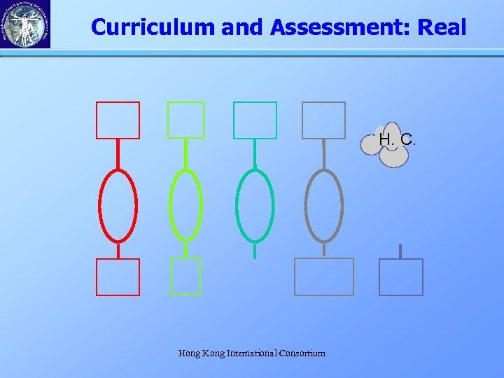 Curriculum and Assessment: Real H. C. Hong Kong International Consortium