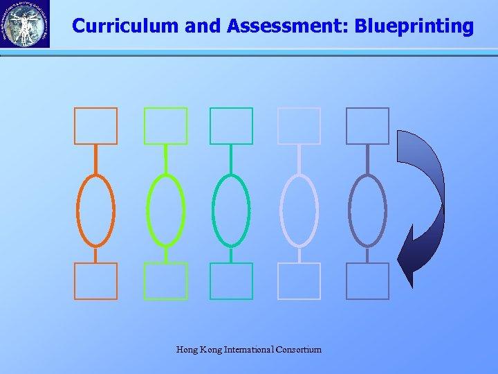 Curriculum and Assessment: Blueprinting Hong Kong International Consortium