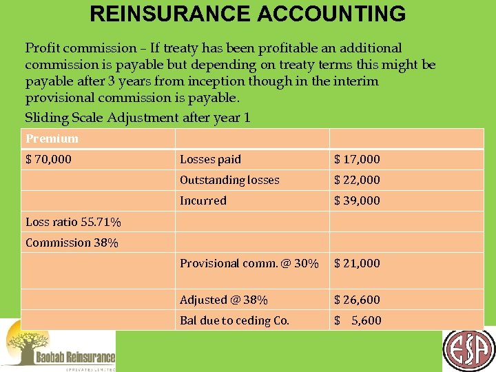 REINSURANCE ACCOUNTING Profit commission – If treaty has been profitable an additional commission is