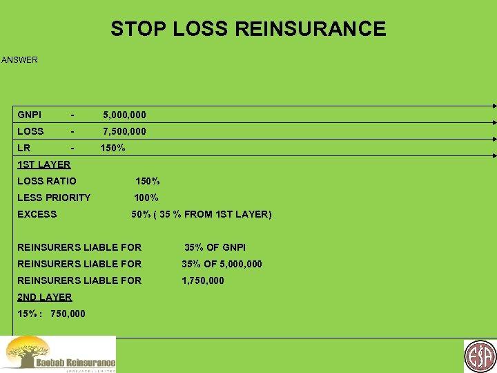 STOP LOSS REINSURANCE ANSWER GNPI - 5, 000 LOSS - 7, 500, 000 LR