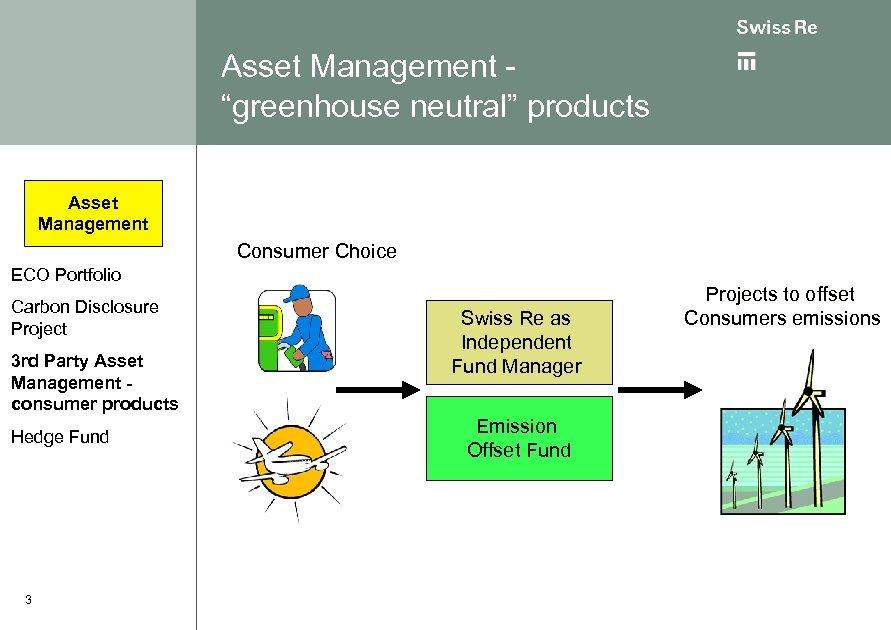 """Asset Management """"greenhouse neutral"""" products Asset Management Consumer Choice ECO Portfolio Carbon Disclosure Project"""