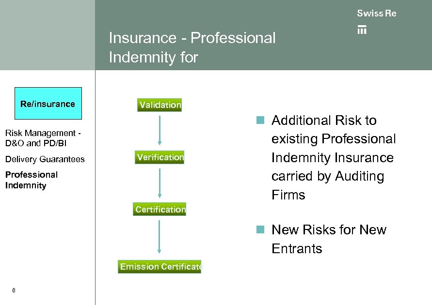 Insurance - Professional Indemnity for Certification/Verification Re/insurance Validation Risk Management D&O and PD/BI Delivery