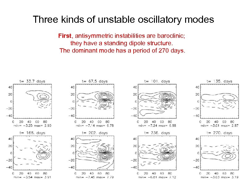 Three kinds of unstable oscillatory modes First, antisymmetric instabilities are baroclinic; they have a