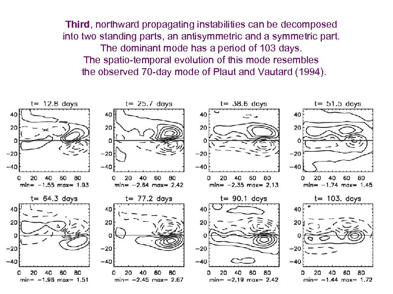 Third, northward propagating instabilities can be decomposed into two standing parts, an antisymmetric and