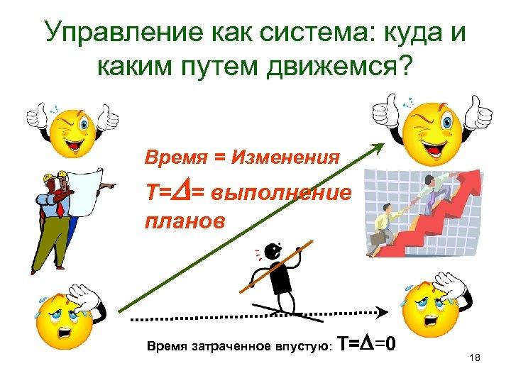 Управление как система: куда и каким путем движемся? Время = Изменения Т= = выполнение