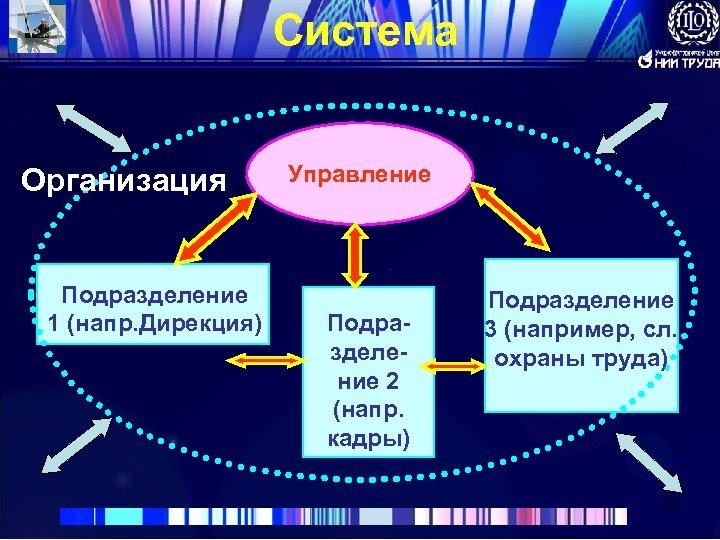 Система Организация Подразделение 1 (напр. Дирекция) Управление Подразделение 2 (напр. кадры) Подразделение 3 (например,