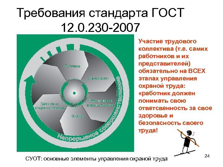 Требования стандарта ГОСТ 12. 0. 230 -2007 Участие трудового коллектива (т. е. самих работников