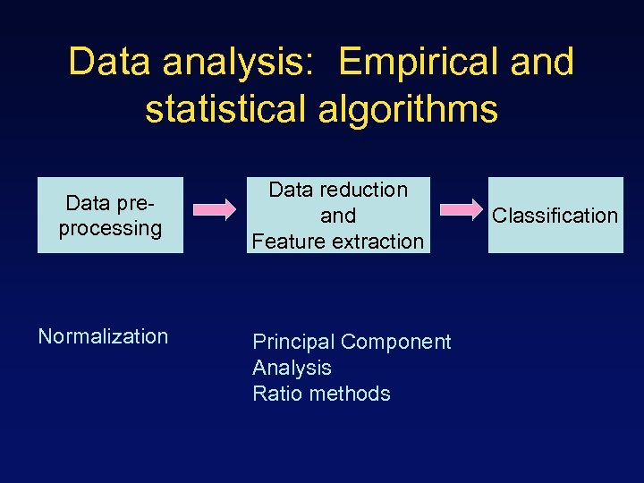 Data analysis: Empirical and statistical algorithms Data preprocessing Normalization Data reduction and Feature extraction