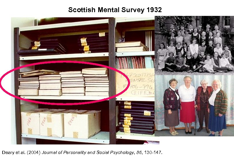 Scottish Mental Survey 1932 Deary et al. (2004) Journal of Personality and Social Psychology,