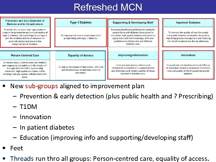 Refreshed MCN • New sub-groups aligned to improvement plan – Prevention & early detection