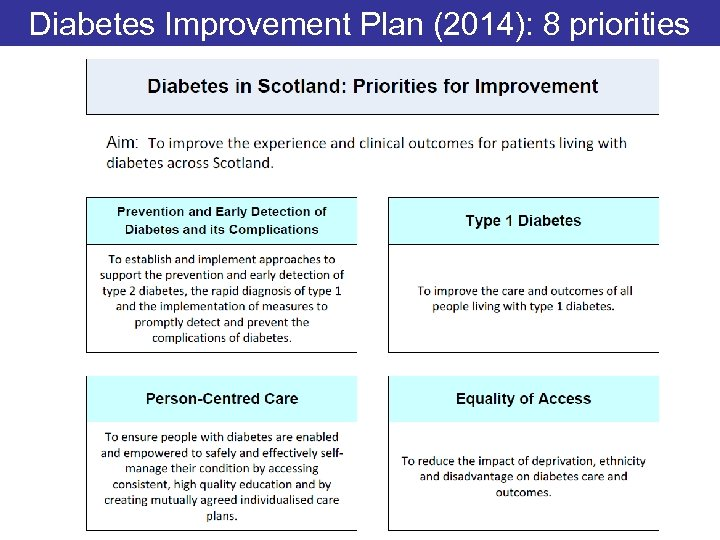 Diabetes Improvement Plan (2014): 8 priorities