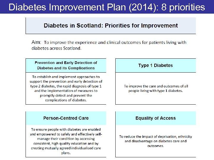Diabetes Improvement Plan (2014): 8 priorities