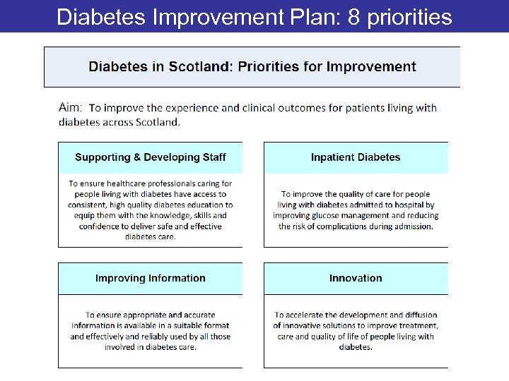 Diabetes Improvement Plan: 8 priorities