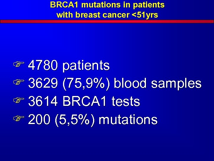BRCA 1 mutations in patients with breast cancer <51 yrs F 4780 patients F