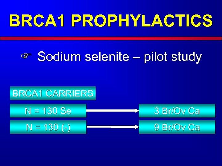 BRCA 1 PROPHYLACTICS F Sodium selenite – pilot study BRCA 1 CARRIERS N =