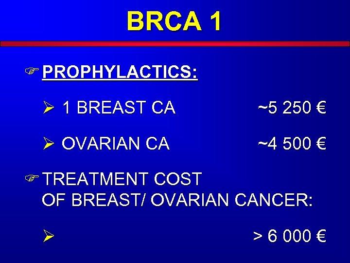 BRCA 1 F PROPHYLACTICS: Ø 1 BREAST CA ~5 250 € Ø OVARIAN CA