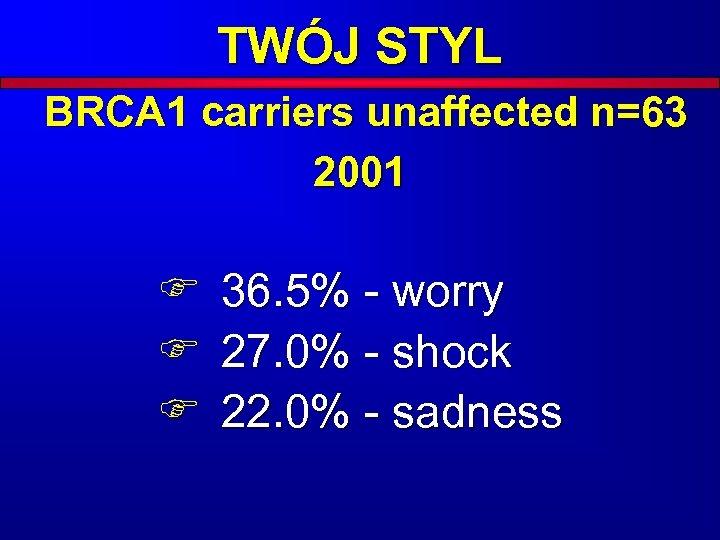 TWÓJ STYL BRCA 1 carriers unaffected n=63 2001 F F F 36. 5% -
