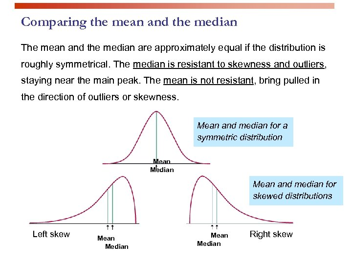 Comparing the mean and the median The mean and the median are approximately equal