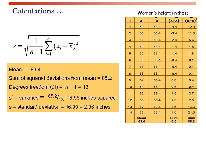 Calculations … Mean = 63. 4 Sum of squared deviations from mean = 85.