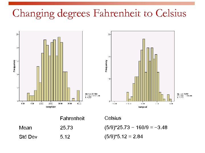 Changing degrees Fahrenheit to Celsius Fahrenheit Celsius Mean 25. 73 (5/9)*25. 73 − 160/9